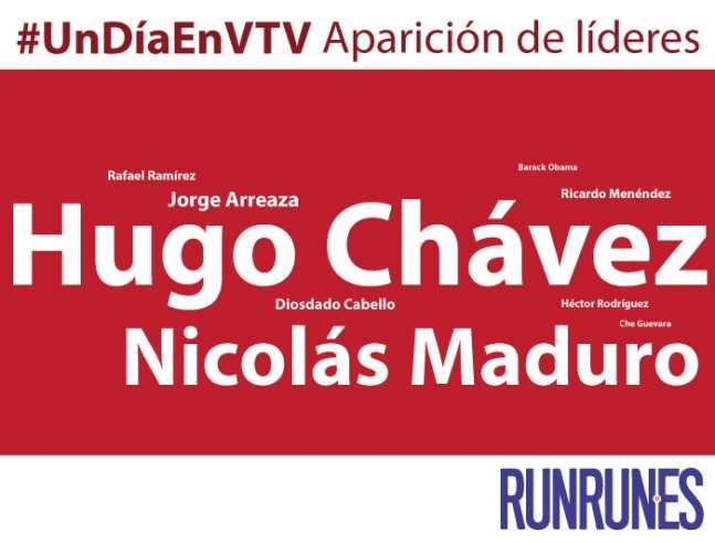UnDíaEnVTV2