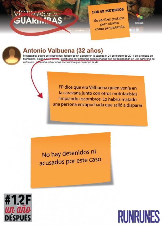 victimas-guarimbas15