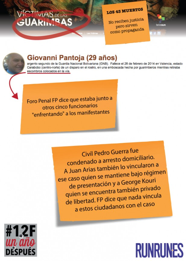 victimas-guarimbas20
