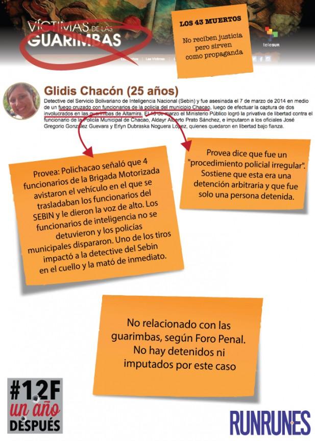 victimas-guarimbas25