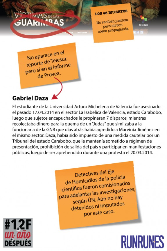 victimas-guarimbas52