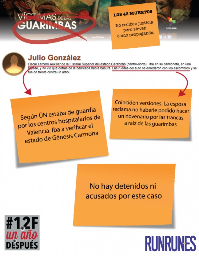 victimas-guarimbas6