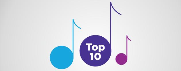 Top 10 de Youtube para este 31 de Marzo de 2015