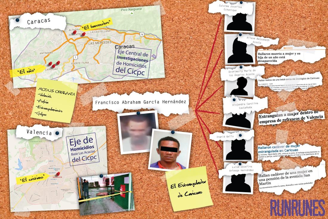 El estrangulador de Caricuao: primer asesino en serie de Venezuela