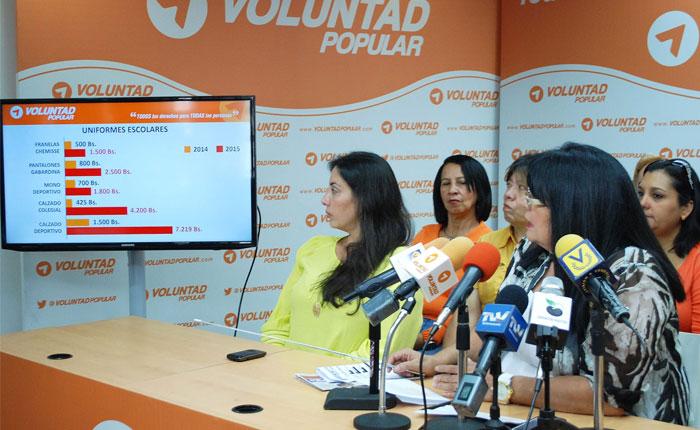 Gladys Castillo: Se necesita 6,3 salarios mínimos para llevar dos hijos a la escuela