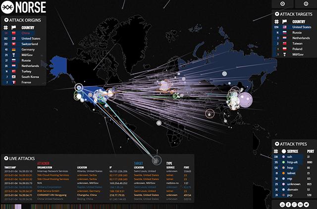 Mira en tiempo real los ataques cibernéticos que se están dando en el mundo