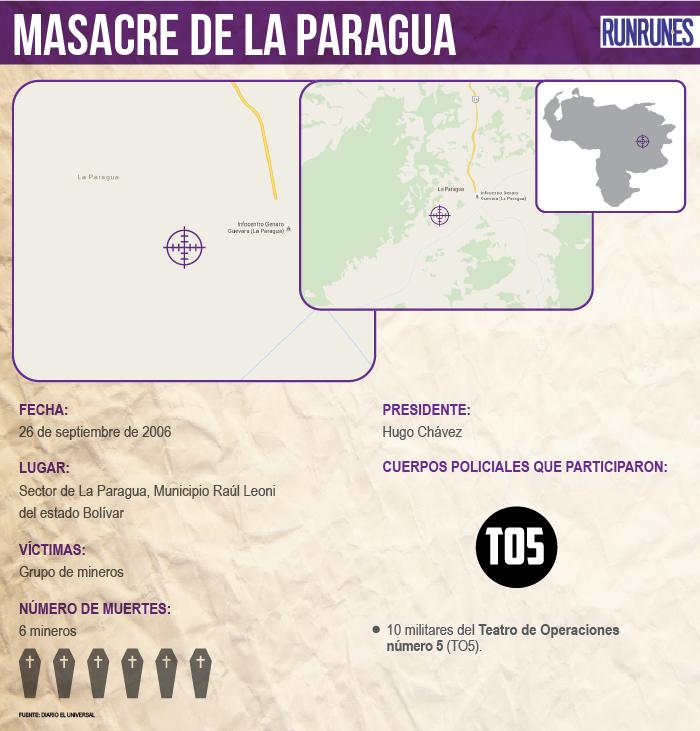 Masacre-de-la-paragua