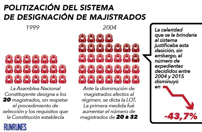 Magistrados-01