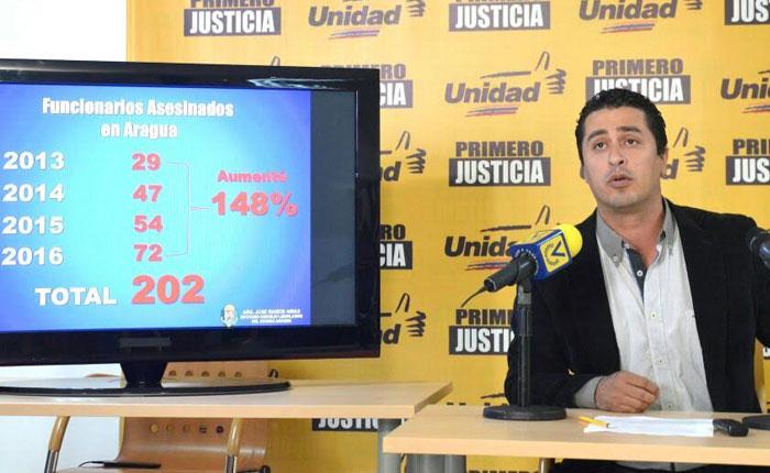 Denuncian que gestión de El Aissami dejó 2.107 huérfanos en Aragua