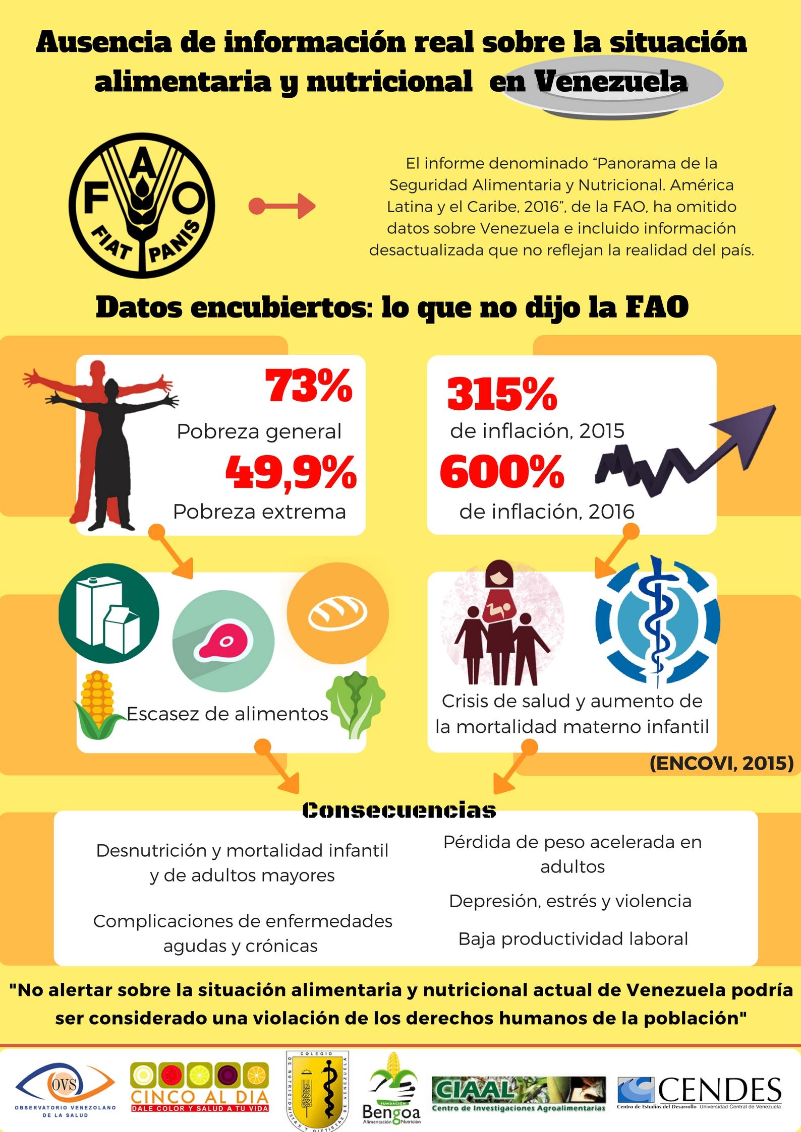 InfografíaFAOTV