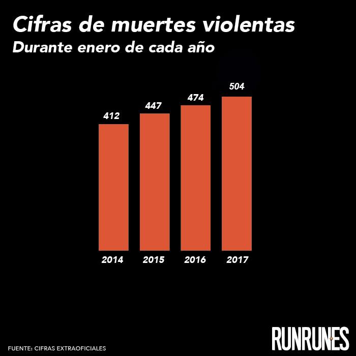 Violentas-Enero504