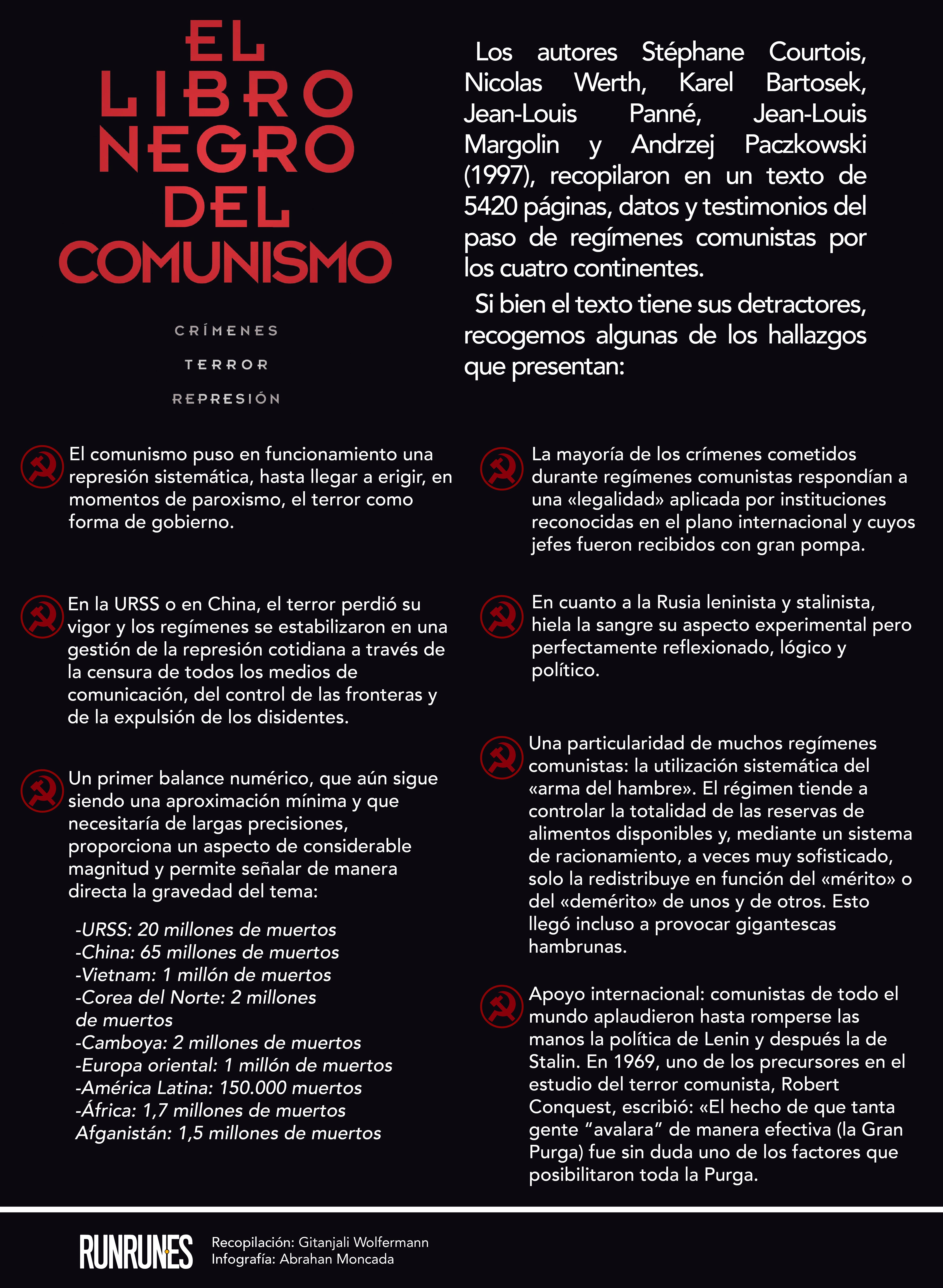 libro negro del comunismo1997 giti-01-01