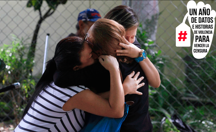 #MonitordeVíctimas | Así es el perfil de las víctimas de homicidios en Caracas
