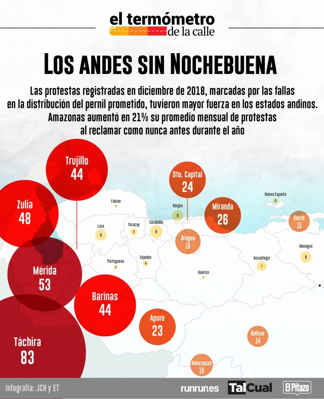 Protestas pernil Andes
