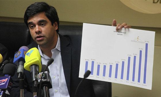 Asamblea Nacional afirmó que inflación de junio se ubicó en 24,8%