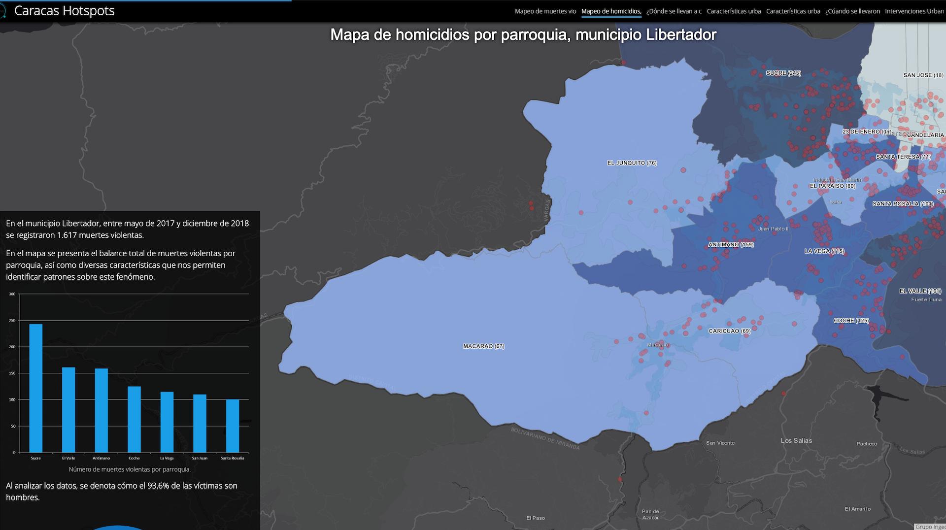 #MonitorDeVíctimas | Caracas Hotspots