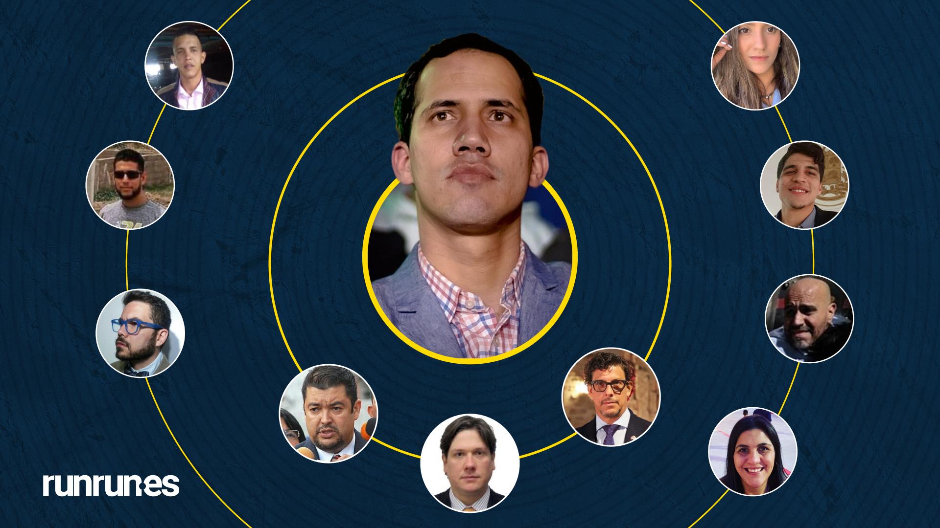 Sin procedimientos ni pruebas siguen quebrando el entorno de Guaidó