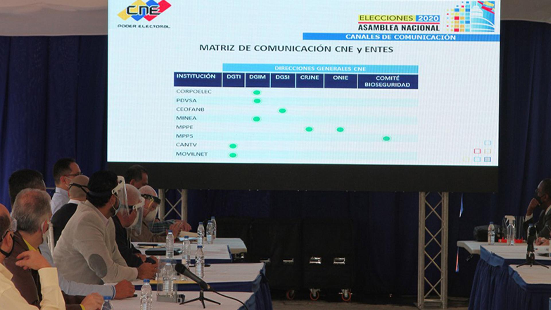 CNE pedirá a la OPS evaluar plan de bioseguridad para elecciones del 6D