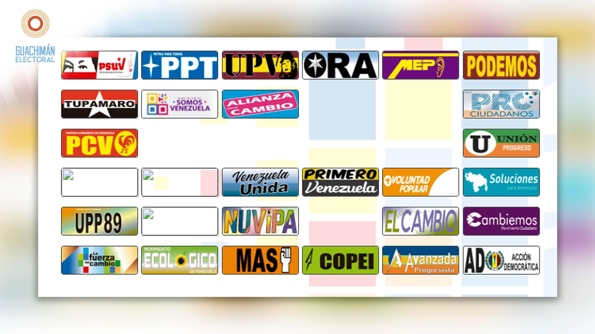 #GuachimánElectoral | Del #28Sep al #4Oct: el chavismo impulsa al #6D en las redes